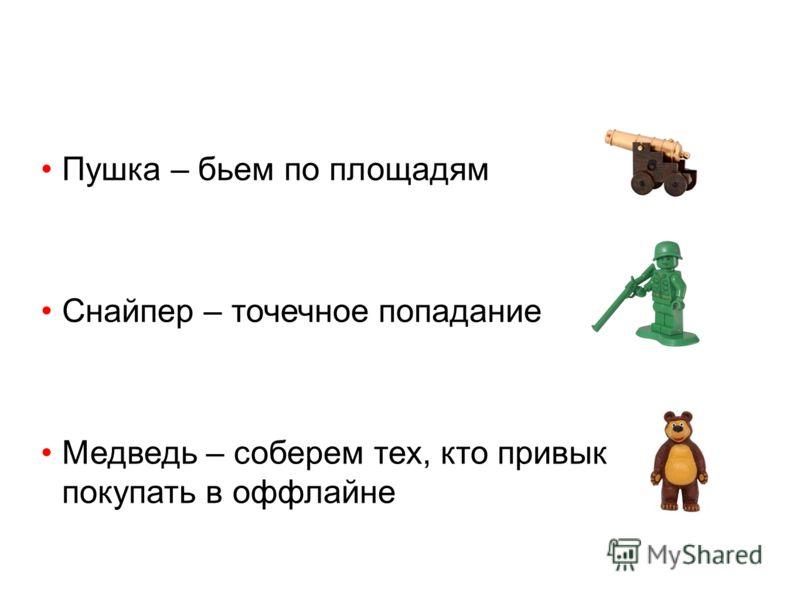 Пушка – бьем по площадям Снайпер – точечное попадание Медведь – соберем тех, кто привык покупать в оффлайне