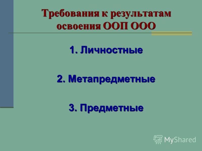 Требования к результатам освоения ООП ООО 1. Личностные 2. Метапредметные 3. Предметные