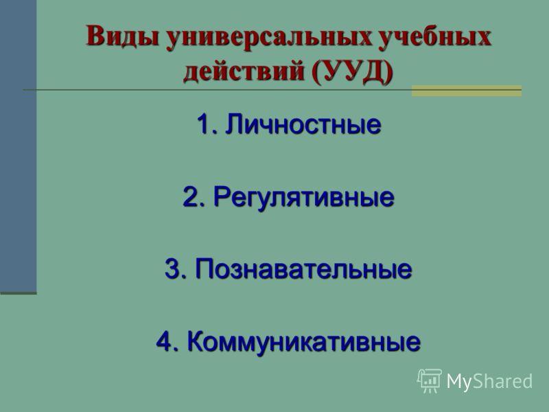 Виды универсальных учебных действий (УУД) 1. Личностные 2. Регулятивные 3. Познавательные 4. Коммуникативные