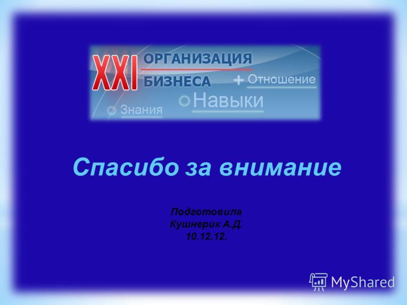 Спасибо за внимание Подготовила Кушнерик А.Д. 10.12.12.