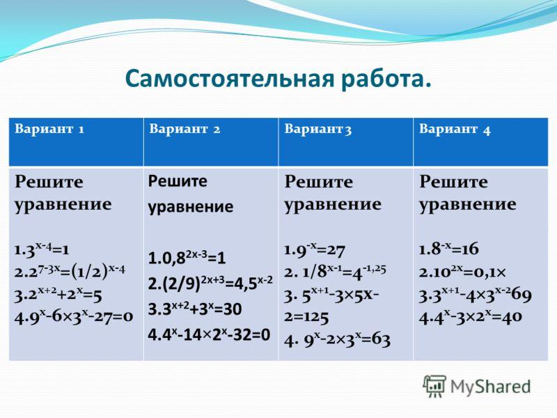 Самостоятельная работа. Вариант 1Вариант 2Вариант 3Вариант 4 Решите уравнение 1.3 х-4 =1 2.2 7-3х =(1/2) х-4 3.2 х+2 +2 х =5 4.9 х -6×3 х -27=0 Решите уравнение 1.0,8 2х-3 =1 2.(2/9) 2х+3 =4,5 х-2 3.3 х+2 +3 х =30 4.4 х -14×2 х -32=0 Решите уравнение