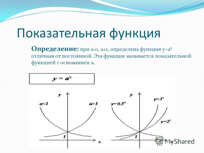 Показательная функция Определение: при а0, а1, определена функция у=а х отличная от постоянной. Эта функция называется показательной функцией с основанием а.