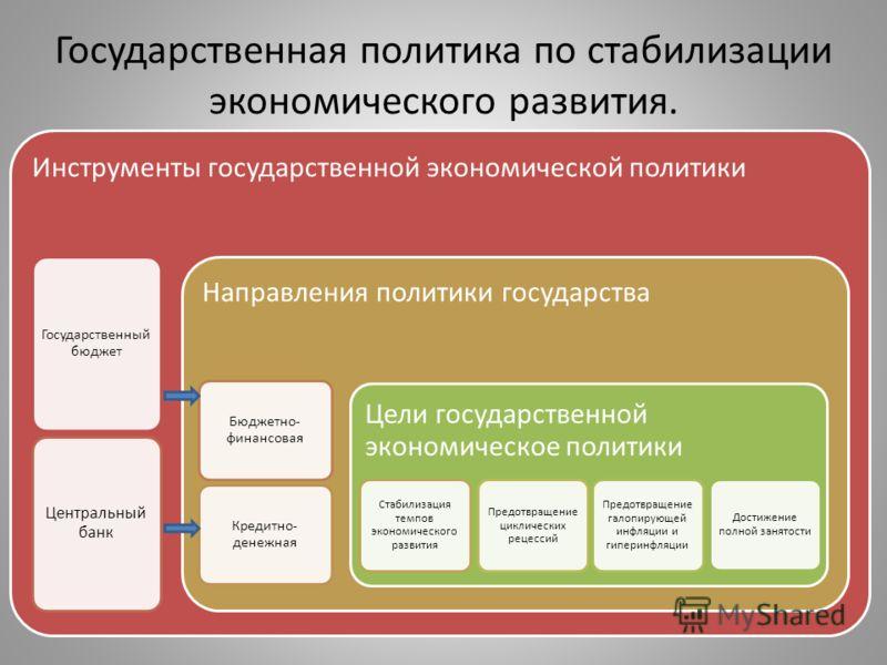 Государственная политика по стабилизации экономического развития. Инструменты государственной экономической политики Государственный бюджет Центральный банк Направления политики государства Бюджетно- финансовая Кредитно- денежная Цели государственной