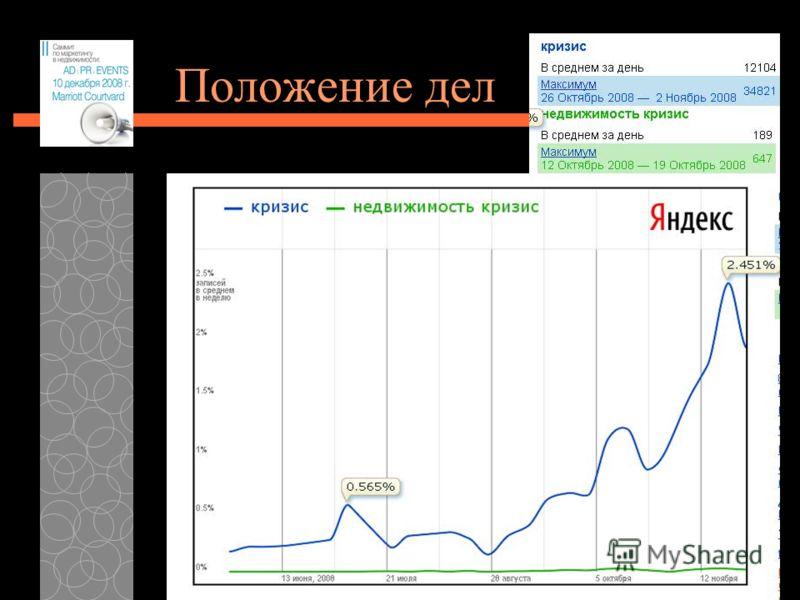 28.06.2012 11 Положение дел