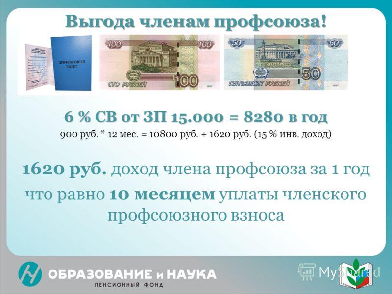 Выгода членам профсоюза! 6 % СВ от ЗП 15.000 = 8280 в год 900 руб. * 12 мес. = 10800 руб. + 1620 руб. (15 % инв. доход) 1620 руб. доход члена профсоюза за 1 год что равно 10 месяцем уплаты членского профсоюзного взноса