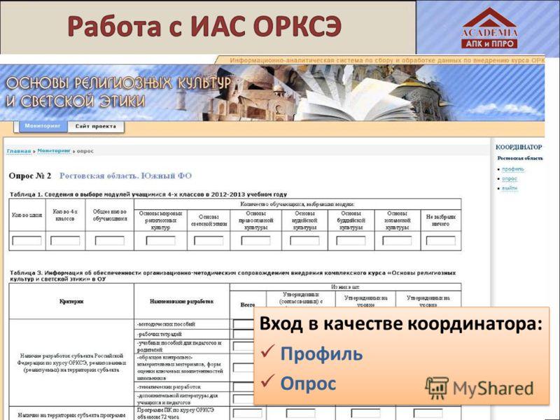 Вход в качестве координатора: Профиль Опрос Вход в качестве координатора: Профиль Опрос