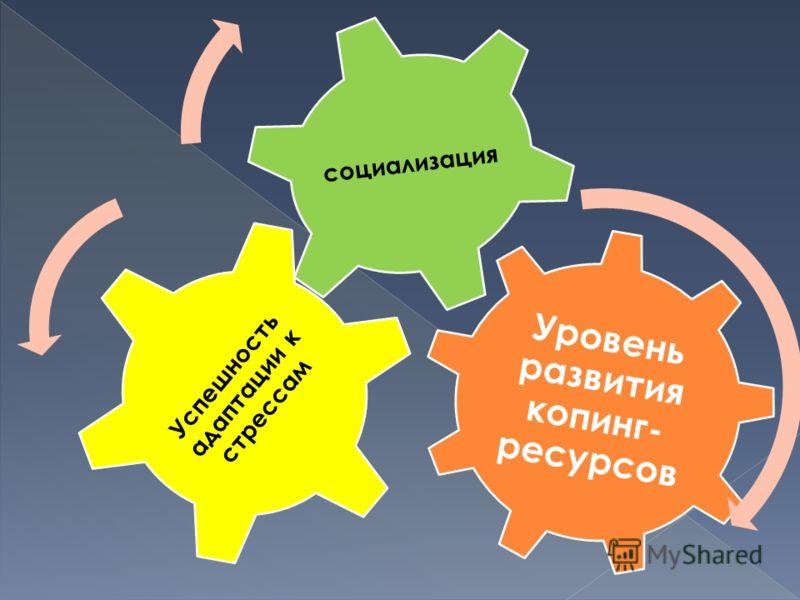 Уровень развития копинг- ресурсов Успешность адаптации к стрессам социализация