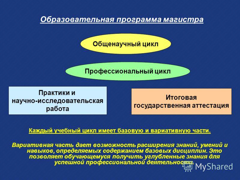 Образовательная программа магистра Каждый учебный цикл имеет базовую и вариативную части. Вариативная часть дает возможность расширения знаний, умений и навыков, определяемых содержанием базовых дисциплин. Это позволяет обучающемуся получить углублен