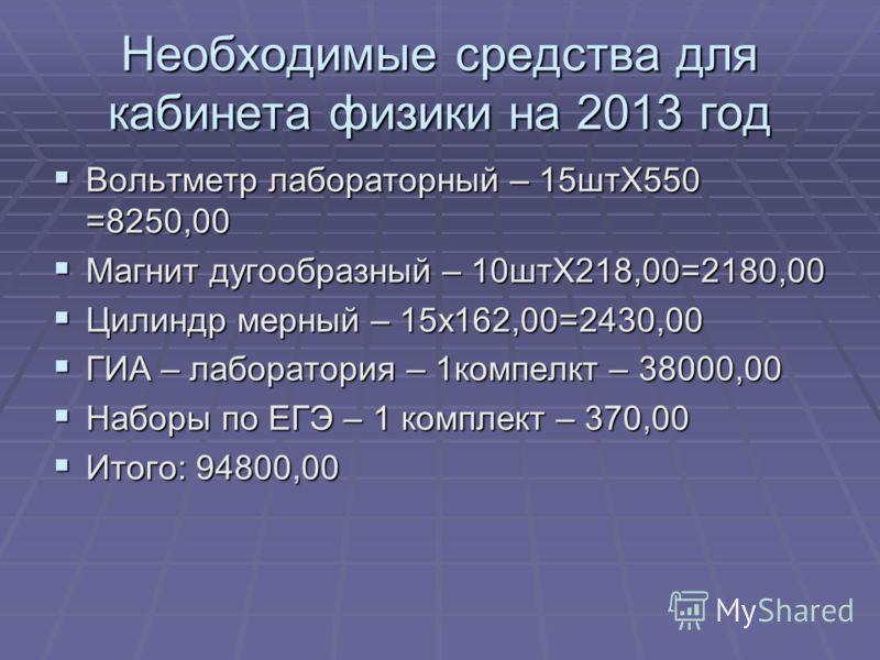 Необходимые средства для кабинета физики на 2013 год Вольтметр лабораторный – 15штX550 =8250,00 Вольтметр лабораторный – 15штX550 =8250,00 Магнит дугообразный – 10штX218,00=2180,00 Магнит дугообразный – 10штX218,00=2180,00 Цилиндр мерный – 15x162,00=