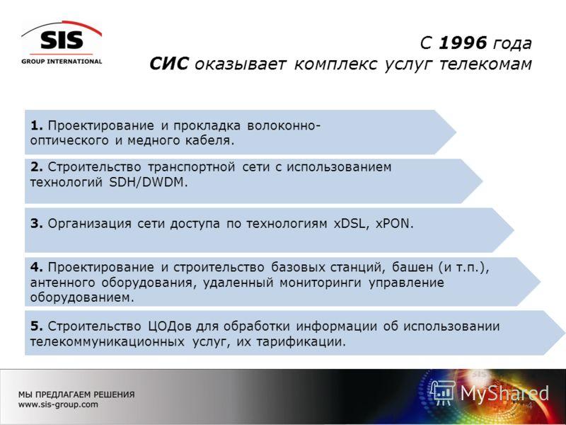 C 1996 года СИС оказывает комплекс услуг телекомам 4 1. Проектирование и прокладка волоконно- оптического и медного кабеля. 2. Строительство транспортной сети с использованием технологий SDH/DWDM. 3. Организация сети доступа по технологиям xDSL, xPON