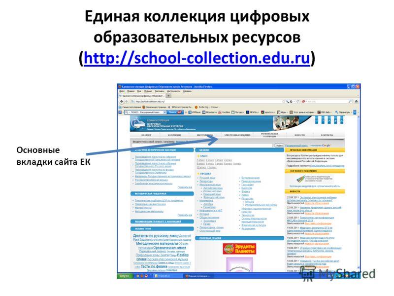 Единая коллекция цифровых образовательных ресурсов (http://school-collection.edu.ru)http://school-collection.edu.ru Основные вкладки сайта ЕК