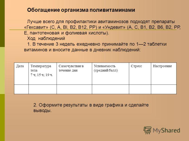Обогащение организма поливитаминами Лучше всего для профилактики авитаминозов подходят препараты «Гексавит» (С, A, Bl, B2, В12, РР) и «Ундевит» (А, С, В1, В2, В6, В2, РР, Е, пантотеновая и фолиевая кислоты). Ход наблюдений 1. В течение 3 недель ежедн