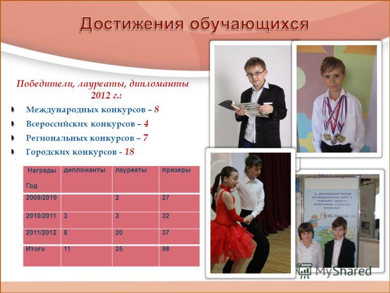 Победители, лауреаты, дипломанты 2012 г.: Международных конкурсов – 8 Всероссийских конкурсов – 4 Региональных конкурсов – 7 Городских конкурсов - 18 Награды Год дипломантылауреатыпризеры 2009/2010 227 2010/20113332 2011/201282037 Итого112598.