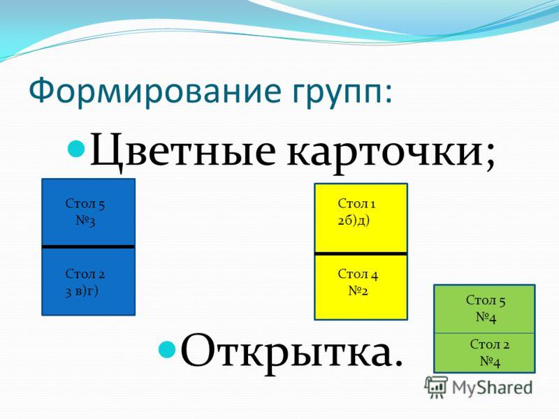 Формирование групп: Цветные карточки; Открытка. Стол 5 3 Стол 2 3 в)г) Стол 1 2б)д) Стол 4 2 Стол 5 4 Стол 2 4
