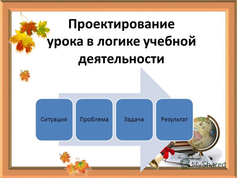 Проектирование урока в логике учебной деятельности СитуацияПроблемаЗадачаРезультат