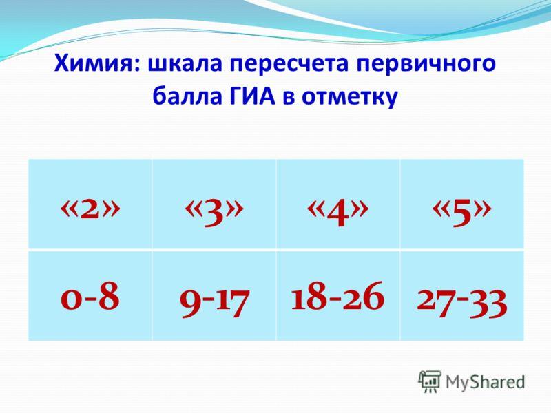 Химия: шкала пересчета первичного балла ГИА в отметку «2»«3»«4»«5» 0-89-1718-2627-33