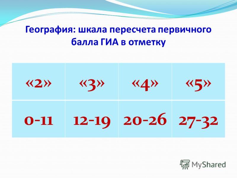 География: шкала пересчета первичного балла ГИА в отметку «2»«3»«4»«5» 0-1112-1920-2627-32
