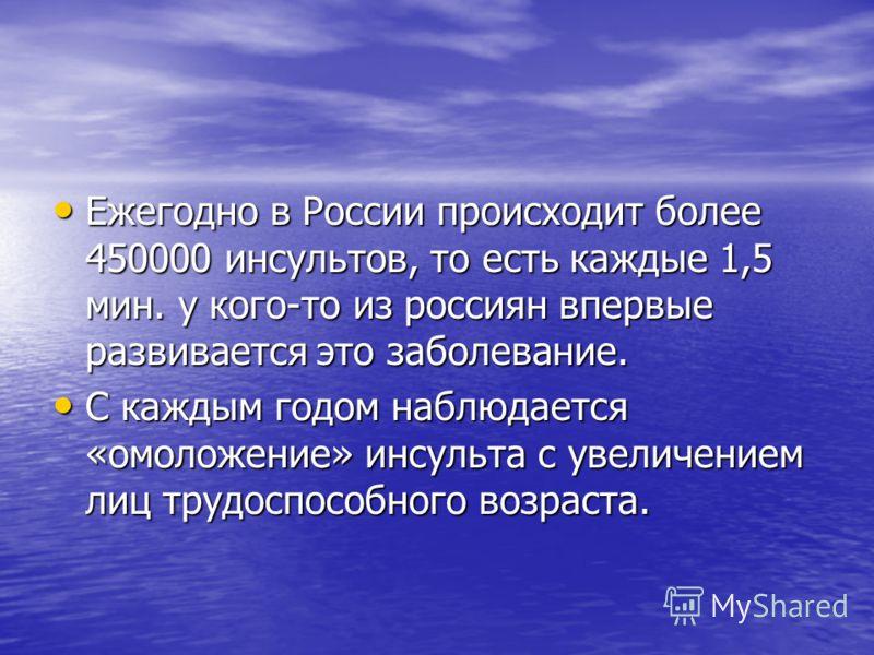 pervichnaya-i-vtorichnaya-profilaktika-arterialnoy-gipertenzii-prezentatsiya