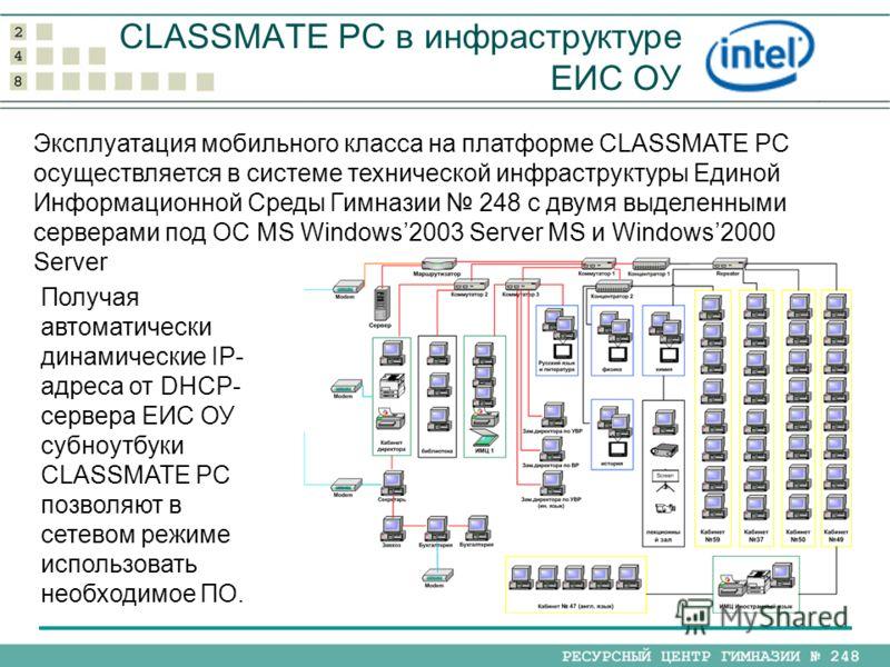 Эксплуатация мобильного класса на платформе CLASSMATE PC осуществляется в системе технической инфраструктуры Единой Информационной Среды Гимназии 248 с двумя выделенными серверами под ОС MS Windows2003 Server MS и Windows2000 Server Получая автоматич
