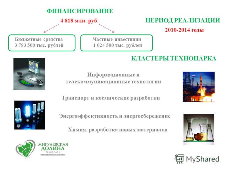3 ФИНАНСИРОВАНИЕ Информационные и телекоммуникационные технологии Энергоэффективность и энергосбережение Транспорт и космические разработки Химия, разработка новых материалов КЛАСТЕРЫ ТЕХНОПАРКА 4 818 млн. руб. ПЕРИОД РЕАЛИЗАЦИИ 2010-2014 годы Бюджет