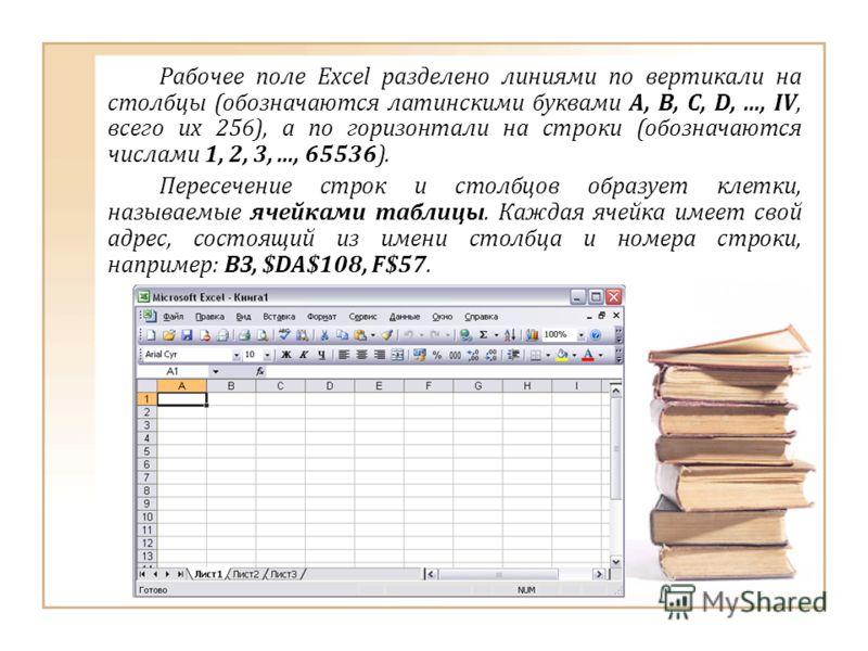 Рабочее поле Excel разделено линиями по вертикали на столбцы (обозначаются латинскими буквами А, В, С, D,..., IV, всего их 256), а по горизонтали на строки (обозначаются числами 1, 2, 3,..., 65536). Пересечение строк и столбцов образует клетки, назыв