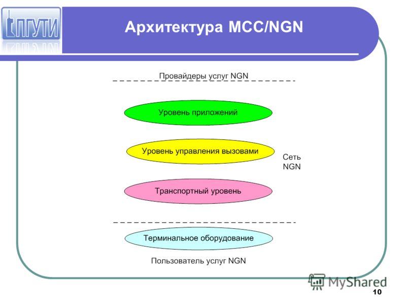 10 Архитектура МСС/NGN