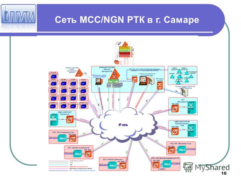 16 Сеть МСС/NGN РТК в г. Самаре