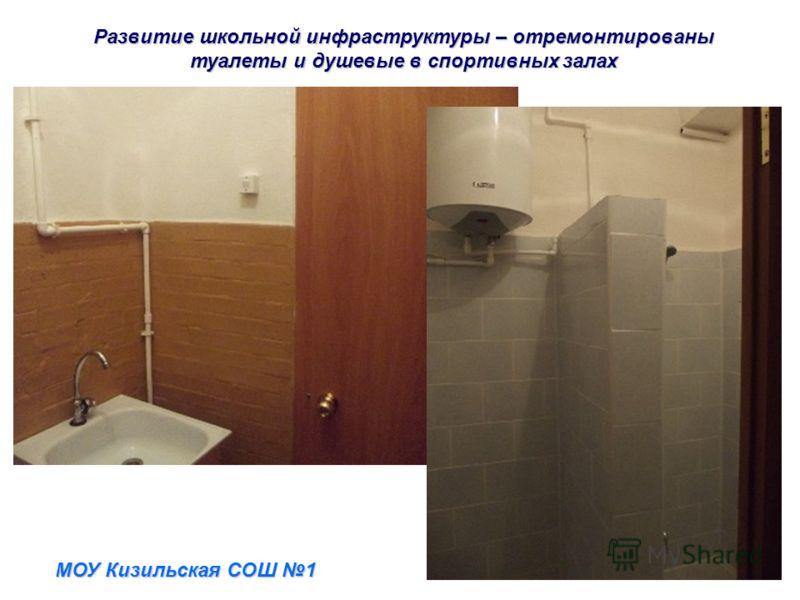 Развитие школьной инфраструктуры – отремонтированы туалеты и душевые в спортивных залах МОУ Кизильская СОШ 1