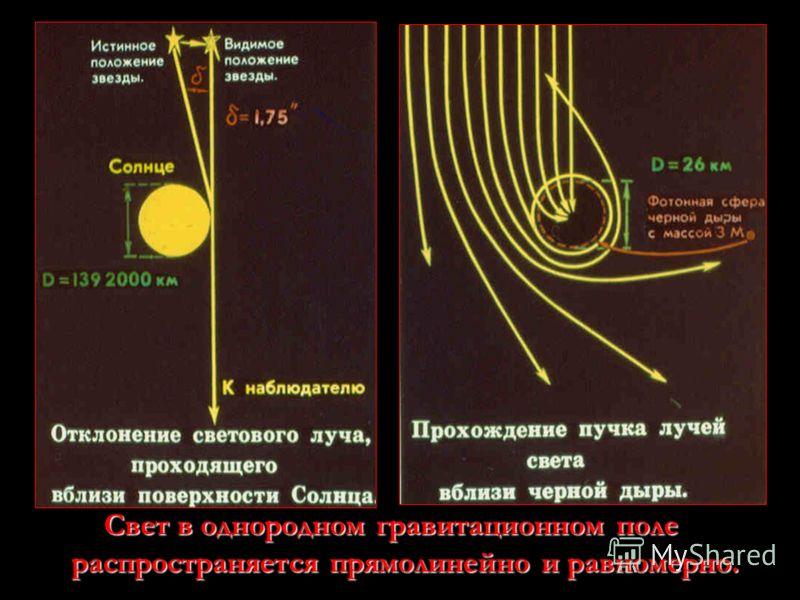Свет в однородном гравитационном поле распространяется прямолинейно и равномерно.