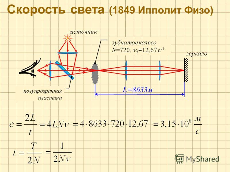 Расскажите о методе физо по измерению скорости света