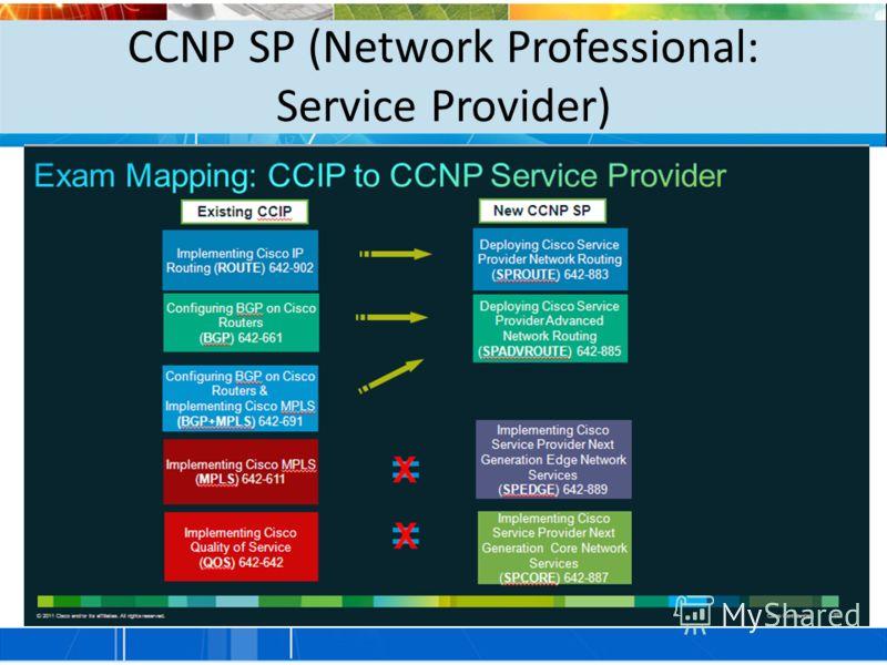 CCNP SP (Network Professional: Service Provider)