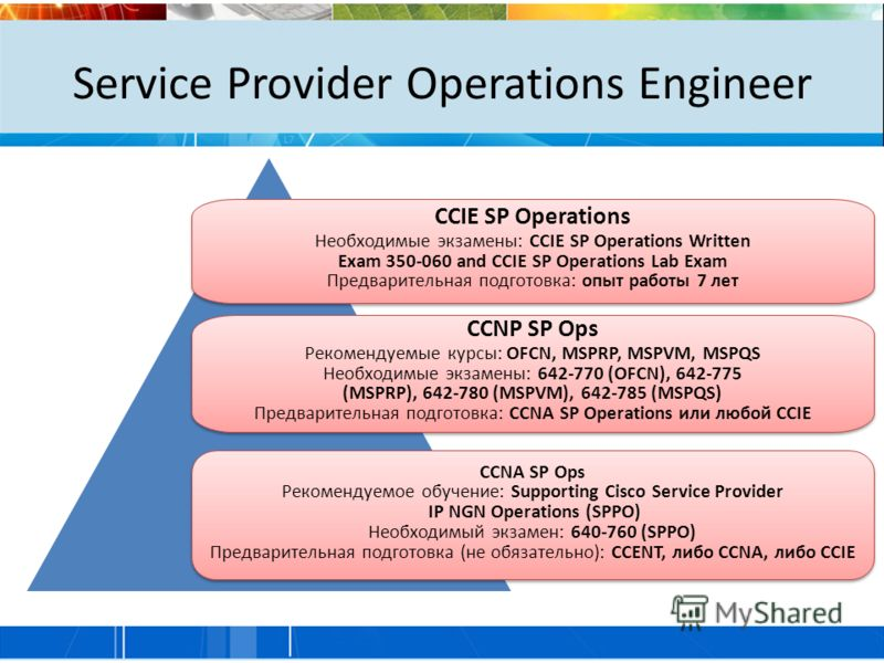 Service Provider Operations Engineer CCIE SP Operations Необходимые экзамены: CCIE SP Operations Written Exam 350-060 and CCIE SP Operations Lab Exam Предварительная подготовка: опыт работы 7 лет CCIE SP Operations Необходимые экзамены: CCIE SP Opera