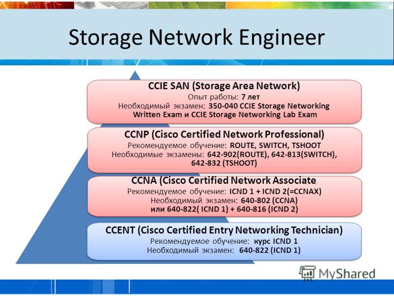 Storage Network Engineer CCIE SAN (Storage Area Network) Опыт работы: 7 лет Необходимый экзамен: 350-040 CCIE Storage Networking Written Exam и CCIE Storage Networking Lab Exam CCIE SAN (Storage Area Network) Опыт работы: 7 лет Необходимый экзамен: 3