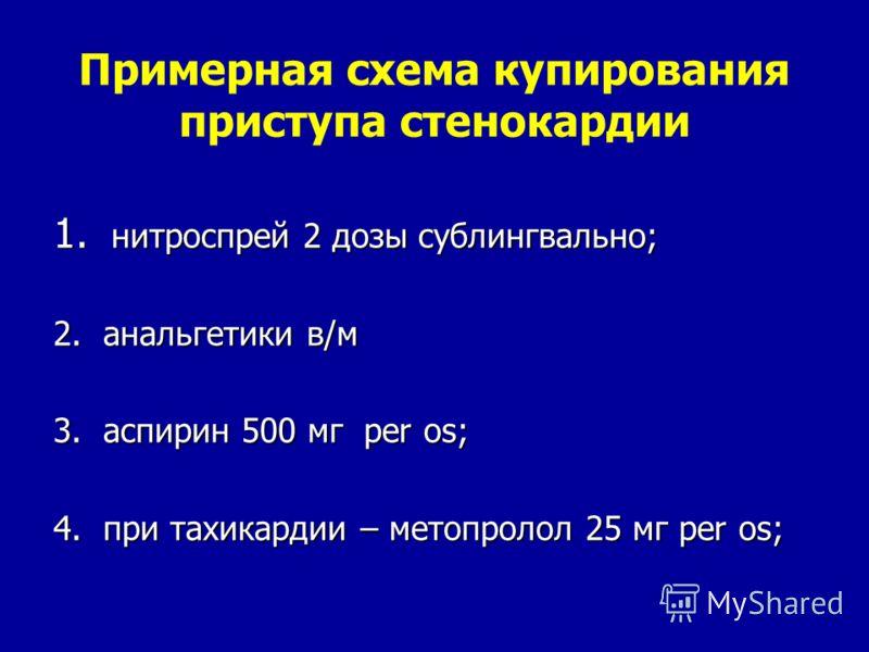 Примерная схема купирования приступа стенокардии 1. нитроспрей 2 дозы сублингвально; 2. анальгетики в/м 3. аспирин 500 мг per os; 4. при тахикардии – метопролол 25 мг per os;