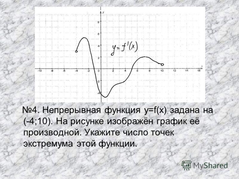 4. Непрерывная функция y=f(x) задана на (-4;10). На рисунке изображён график её производной. Укажите число точек экстремума этой функции.