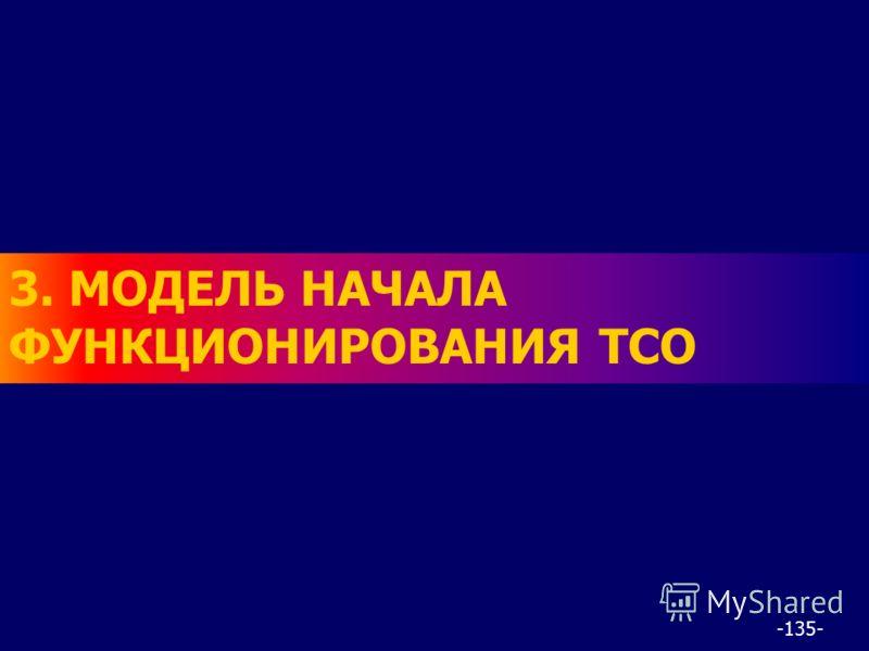 -135- 3. МОДЕЛЬ НАЧАЛА ФУНКЦИОНИРОВАНИЯ ТСО
