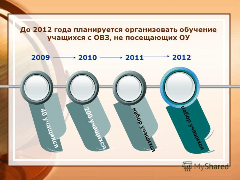 До 2012 года планируется организовать обучение учащихся с ОВЗ, не посещающих ОУ 40 учащихся 200 учащихся набор учащихся 200920102011 2012
