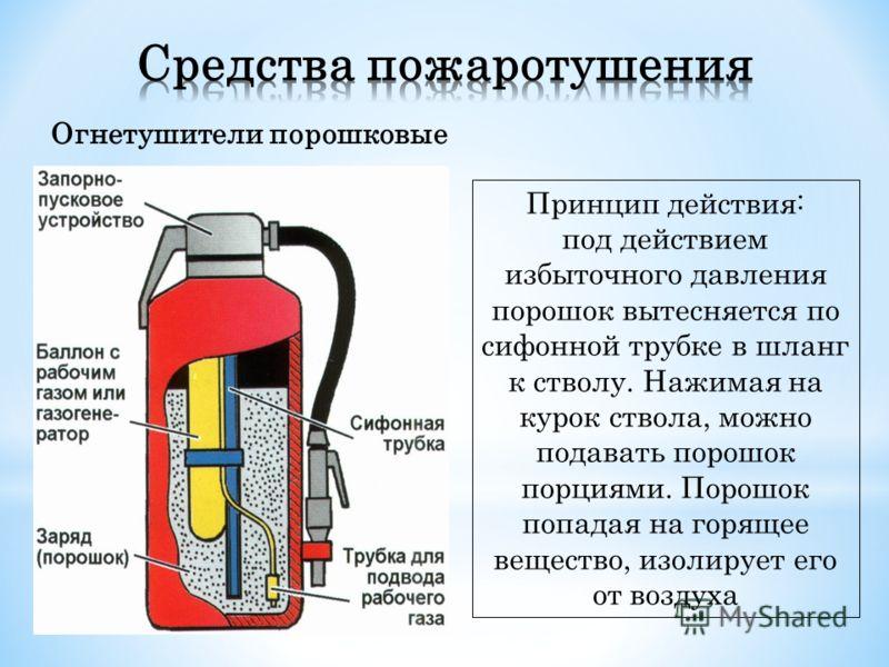 Огнетушители порошковые Принцип действия: под действием избыточного давления порошок вытесняется по сифонной трубке в шланг к стволу. Нажимая на курок ствола, можно подавать порошок порциями. Порошок попадая на горящее вещество, изолирует его от возд