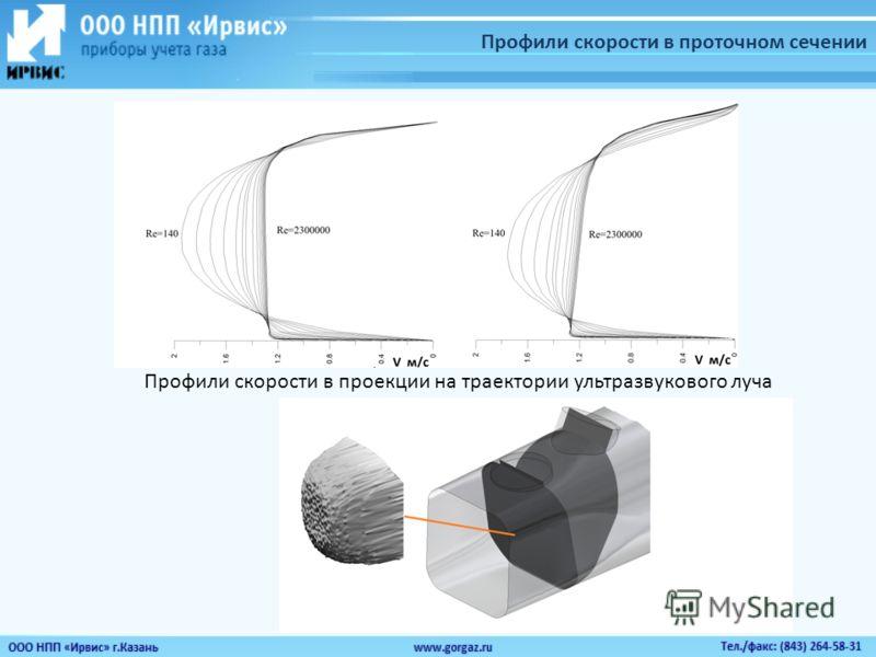 Профили скорости в проточном сечении Профили скорости в проекции на траектории ультразвукового луча