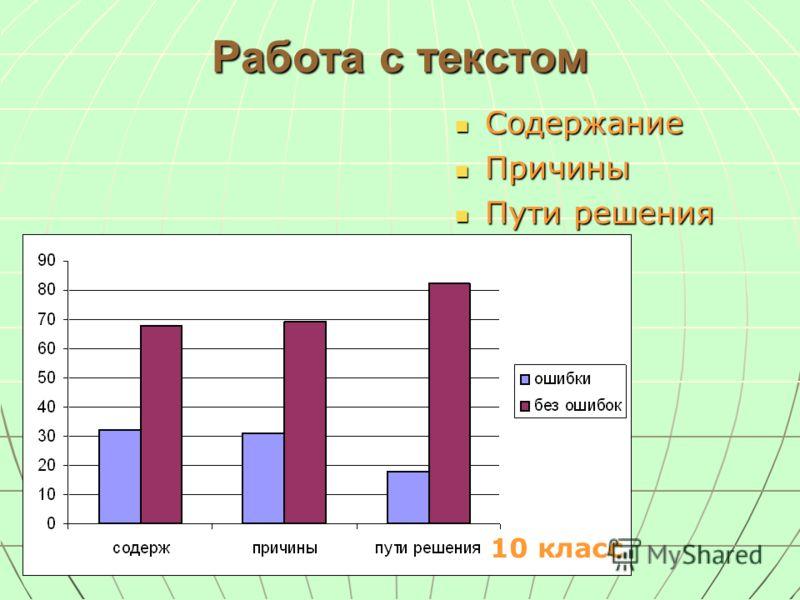 Содержание Содержание Причины Причины Пути решения Пути решения 10 класс