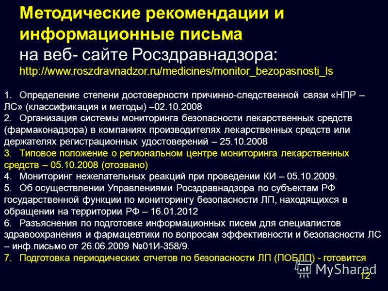 Методические рекомендации и информационные письма на веб- сайте Росздравнадзора: http://www.roszdravnadzor.ru/medicines/monitor_bezopasnosti_ls 1.Определение степени достоверности причинно-следственной связи «НПР – ЛС» (классификация и методы) –02.10