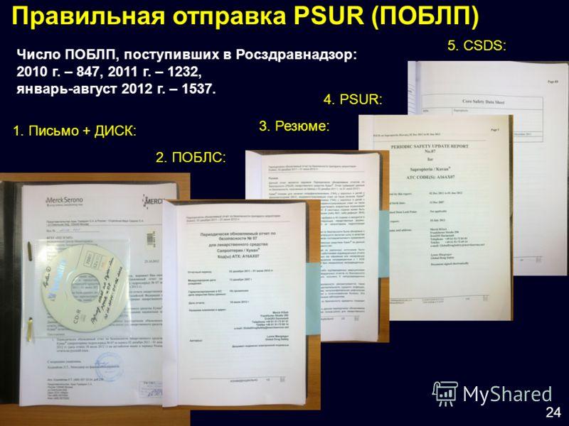 Правильная отправка PSUR (ПОБЛП) 1. Письмо + ДИСК: 2. ПОБЛС: 24 3. Резюме: 4. PSUR: 5. CSDS: Число ПОБЛП, поступивших в Росздравнадзор: 2010 г. – 847, 2011 г. – 1232, январь-август 2012 г. – 1537.