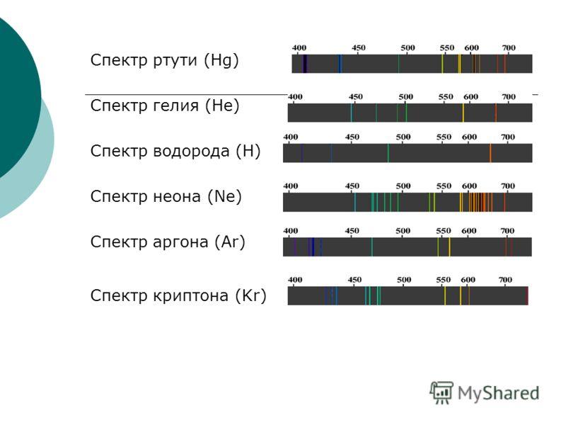 Спектр ртути (Hg) Спектр гелия (He) Спектр водорода (H) Спектр неона (Ne) Спектр аргона (Ar) Спектр криптона (Kr)