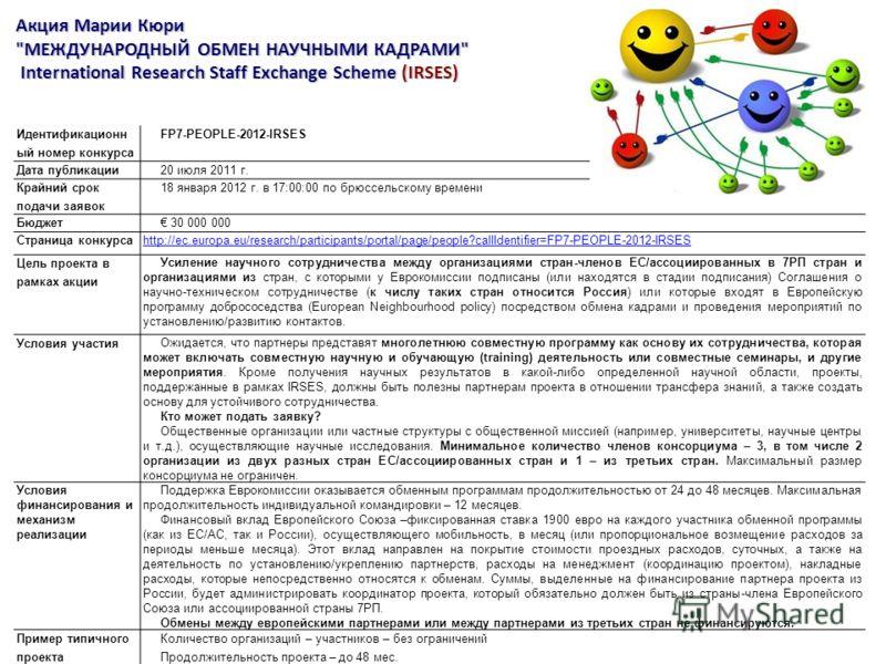 Идентификационн ый номер конкурса FP7-PEOPLE-2012-IRSES Дата публикации20 июля 2011 г. Крайний срок подачи заявок 18 января 2012 г. в 17:00:00 по брюссельскому времени Бюджет 30 000 000 Страница конкурсаhttp://ec.europa.eu/research/participants/porta