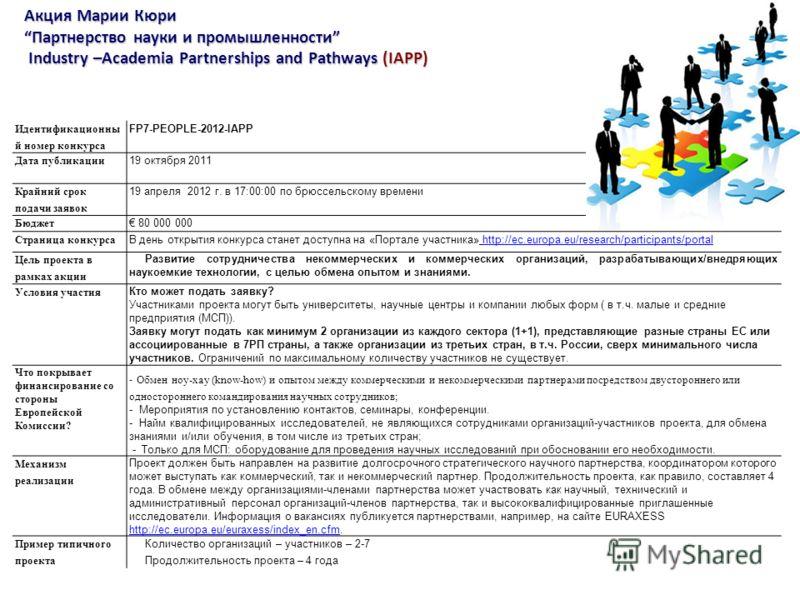 Идентификационны й номер конкурса FP7-PEOPLE-2012-IAPP Дата публикации 19 октября 2011 Крайний срок подачи заявок 19 апреля 2012 г. в 17:00:00 по брюссельскому времени Бюджет 80 000 000 Страница конкурса В день открытия конкурса станет доступна на «П