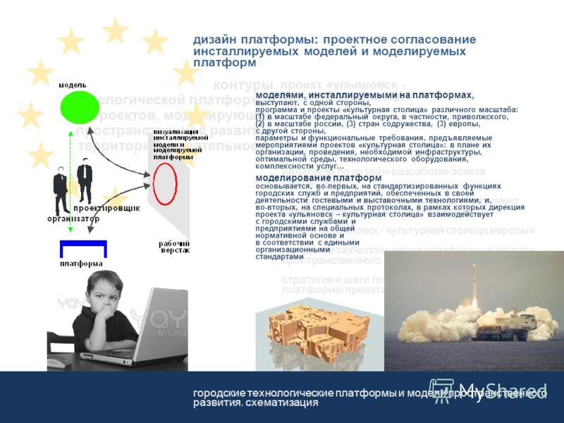 проект «ульяновск - культурная столица» контуры технологической платформы проектов, моделирующих пространственное развитие территории и деятельности навигатор по дизайн-разработке эскиза платформы программа «культурная столица»: инструмент развития т
