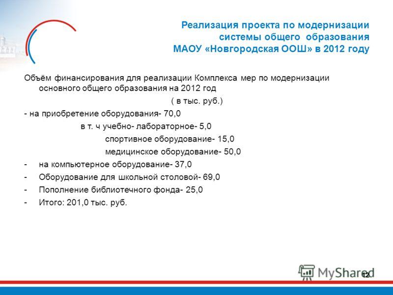 Реализация проекта по модернизации системы общего образования МАОУ «Новгородская ООШ» в 2012 году Объём финансирования для реализации Комплекса мер по модернизации основного общего образования на 2012 год ( в тыс. руб.) - на приобретение оборудования