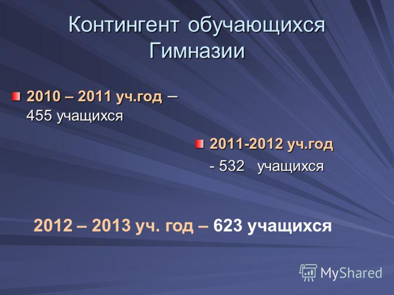 Контингент обучающихся Гимназии 2011-2012 уч.год - 532 учащихся 2010 – 2011 уч.год – 455 учащихся 2012 – 2013 уч. год – 623 учащихся