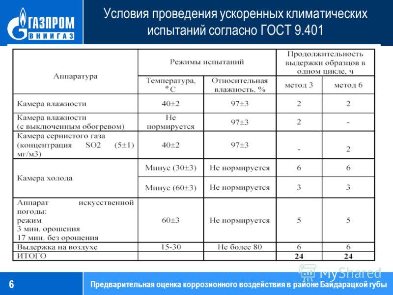 6 Условия проведения ускоренных климатических испытаний согласно ГОСТ 9.401 Предварительная оценка коррозионного воздействия в районе Байдарацкой губы