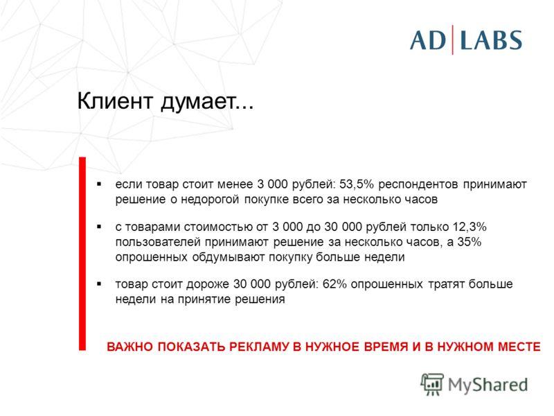 Клиент думает... если товар стоит менее 3 000 рублей: 53,5% респондентов принимают решение о недорогой покупке всего за несколько часов с товарами стоимостью от 3 000 до 30 000 рублей только 12,3% пользователей принимают решение за несколько часов, а